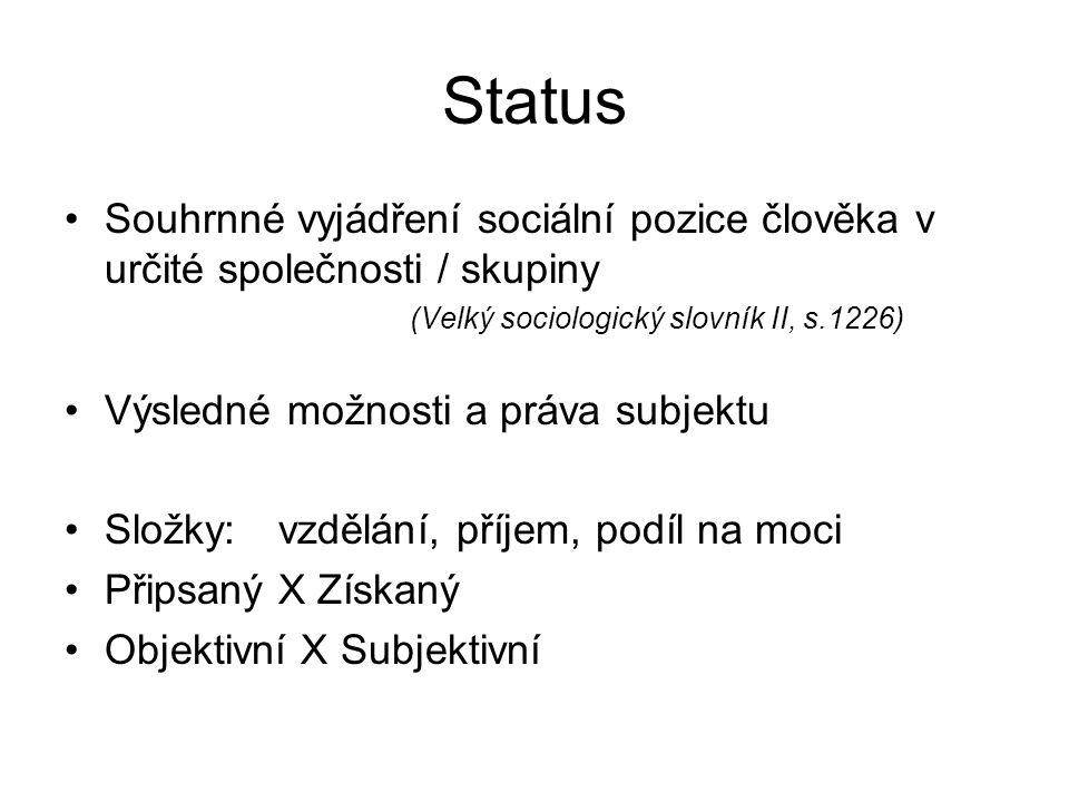 Status Souhrnné vyjádření sociální pozice člověka v určité společnosti / skupiny (Velký sociologický slovník II, s.1226) Výsledné možnosti a práva sub