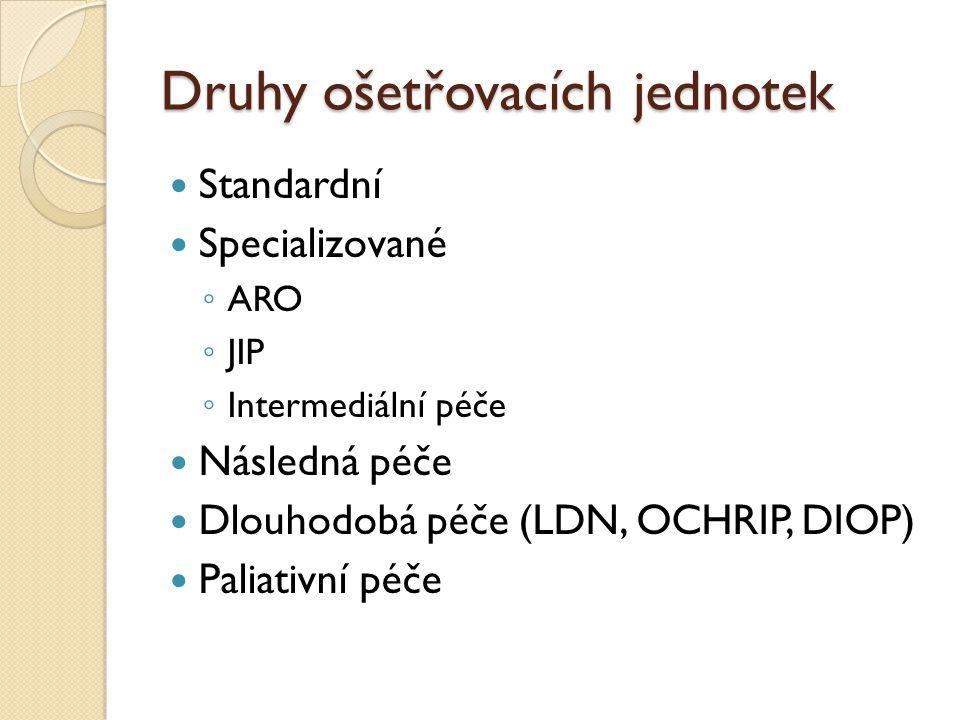 Druhy ošetřovacích jednotek Standardní Specializované ◦ ARO ◦ JIP ◦ Intermediální péče Následná péče Dlouhodobá péče (LDN, OCHRIP, DIOP) Paliativní pé