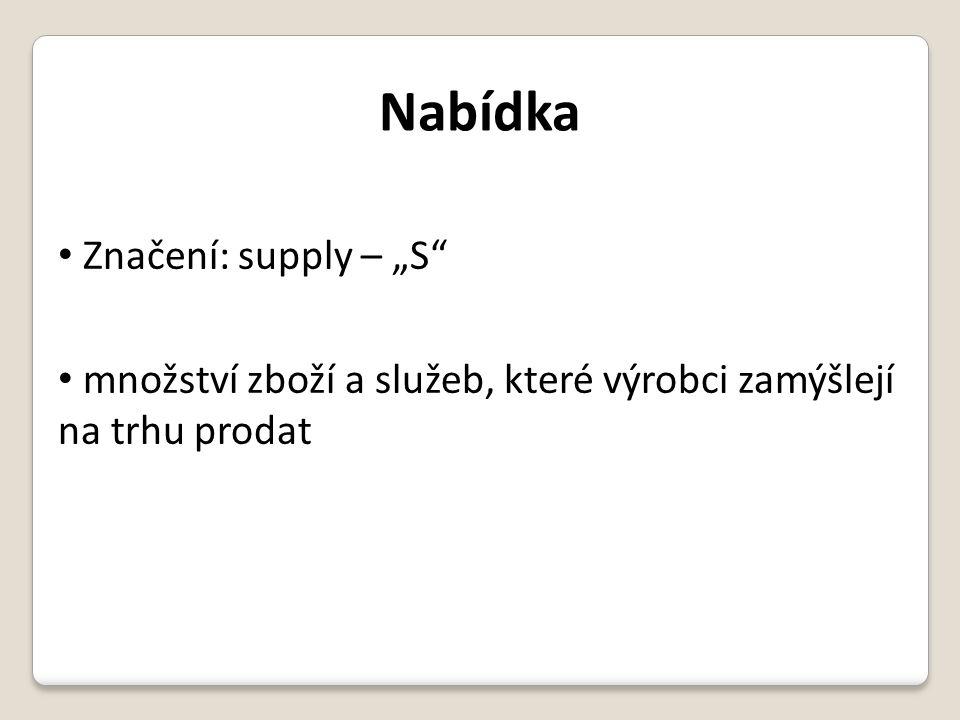 """Nabídka Značení: supply – """"S"""" množství zboží a služeb, které výrobci zamýšlejí na trhu prodat"""