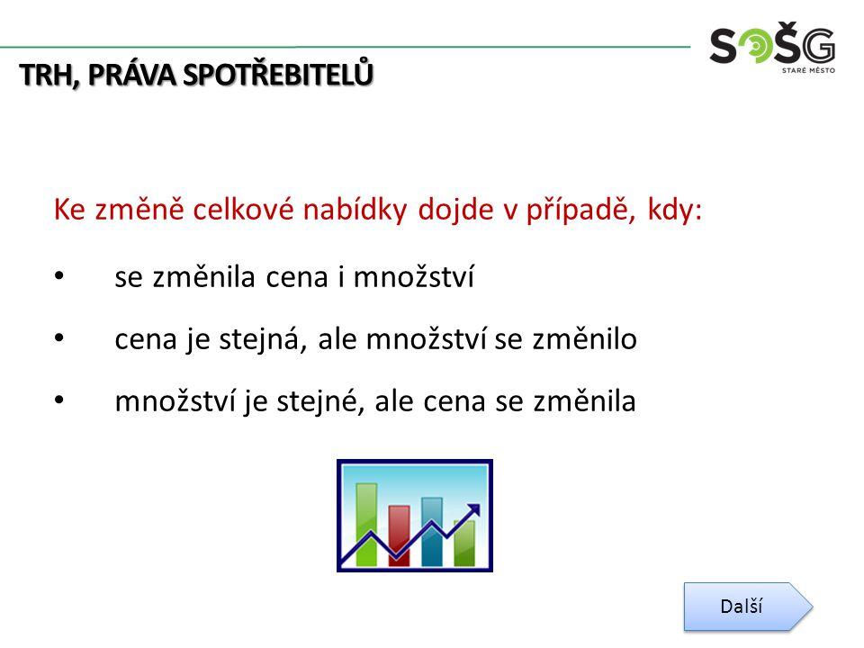 TRH, PRÁVA SPOTŘEBITELŮ Příklad Nakreslete graf nabídky.