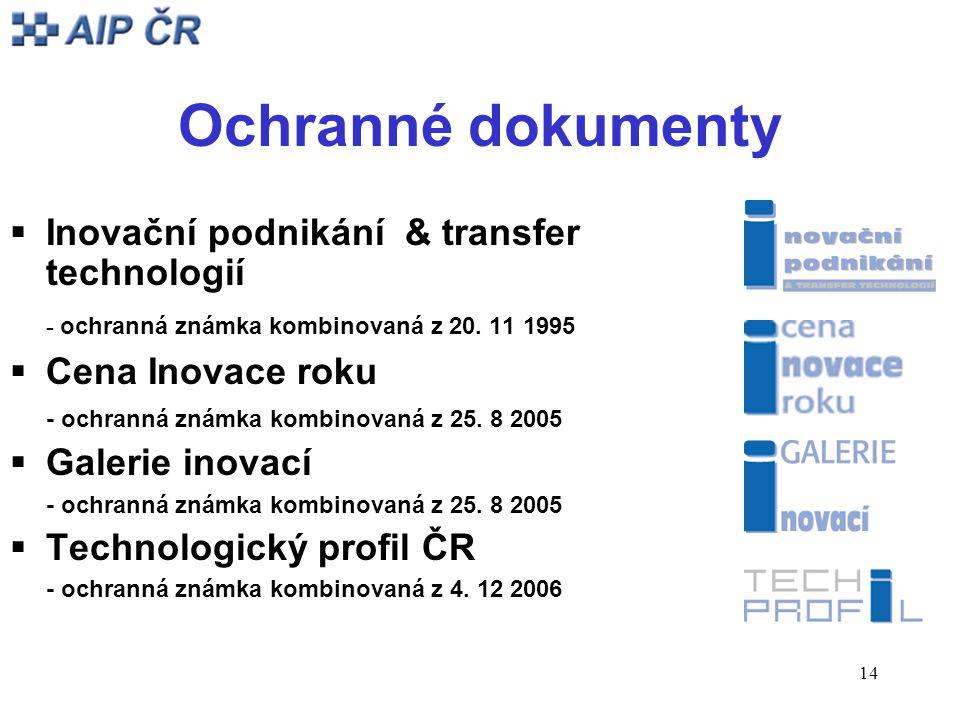 14 Ochranné dokumenty  Inovační podnikání & transfer technologií - ochranná známka kombinovaná z 20.