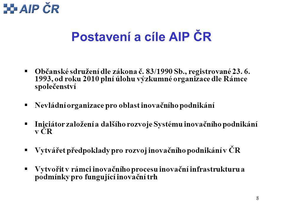 8 Postavení a cíle AIP ČR  Občanské sdružení dle zákona č.