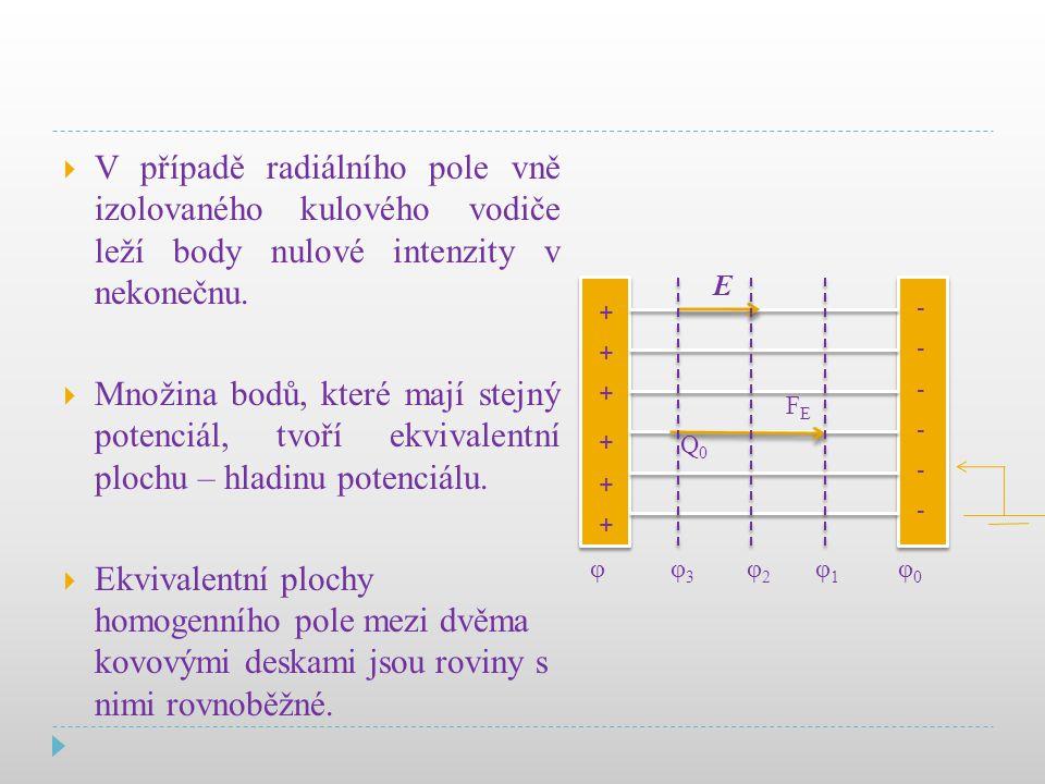  V případě radiálního pole vně izolovaného kulového vodiče leží body nulové intenzity v nekonečnu.