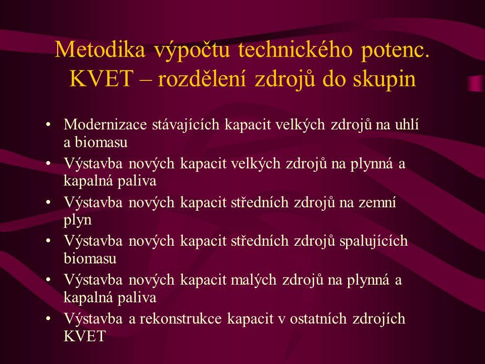 Metodika výpočtu technického potenc. KVET – rozdělení zdrojů do skupin Modernizace stávajících kapacit velkých zdrojů na uhlí a biomasu Výstavba novýc