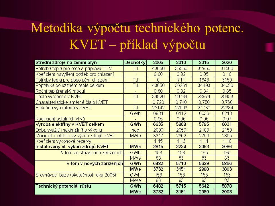 Metodika výpočtu technického potenc. KVET – příklad výpočtu