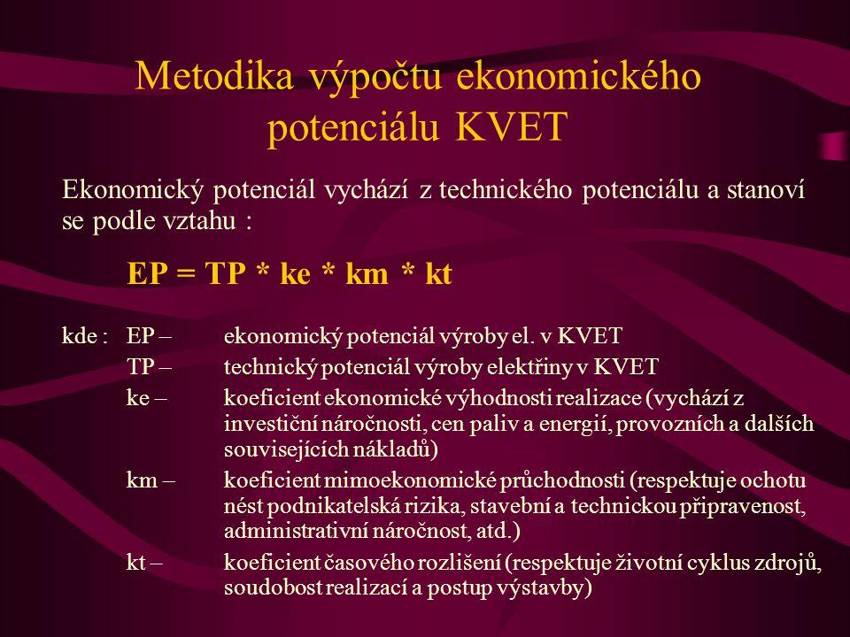 Metodika výpočtu ekonomického potenciálu KVET Ekonomický potenciál vychází z technického potenciálu a stanoví se podle vztahu : EP = TP * ke * km * kt