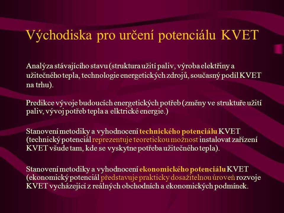 Východiska pro určení potenciálu KVET Analýza stávajícího stavu (struktura užití paliv, výroba elektřiny a užitečného tepla, technologie energetických