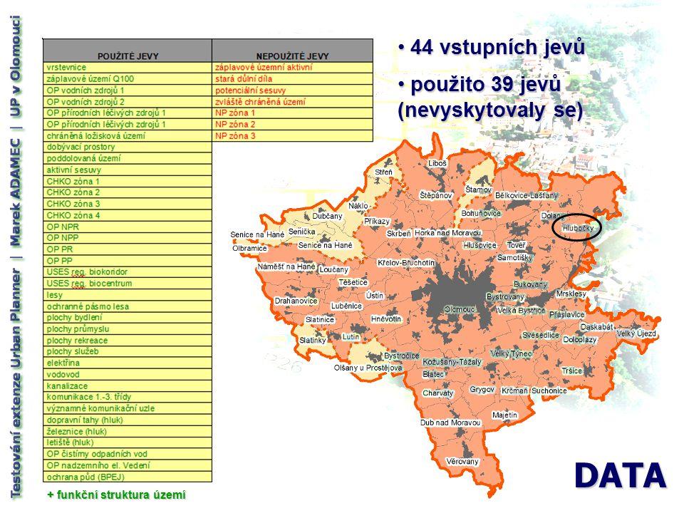 DATA + funkční struktura území 44 vstupních jevů 44 vstupních jevů použito 39 jevů (nevyskytovaly se) použito 39 jevů (nevyskytovaly se)