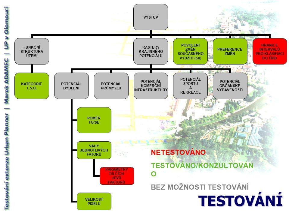 NETESTOVÁNO TESTOVÁNO/KONZULTOVÁN O BEZ MOŽNOSTI TESTOVÁNÍ TESTOVÁNÍ