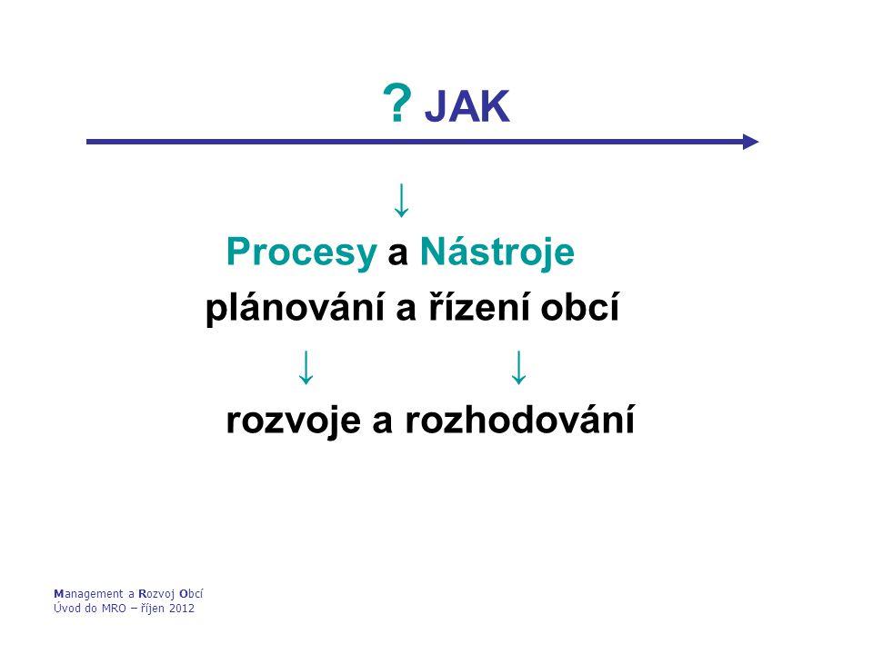 JAK ↓ Procesy a Nástroje plánování a řízení obcí ↓ ↓ rozvoje a rozhodování Management a Rozvoj Obcí Úvod do MRO – říjen 2012