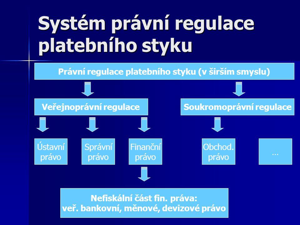 Systém právní regulace platebního styku Právní regulace platebního styku (v širším smyslu) Veřejnoprávní regulaceSoukromoprávní regulace Ústavní právo