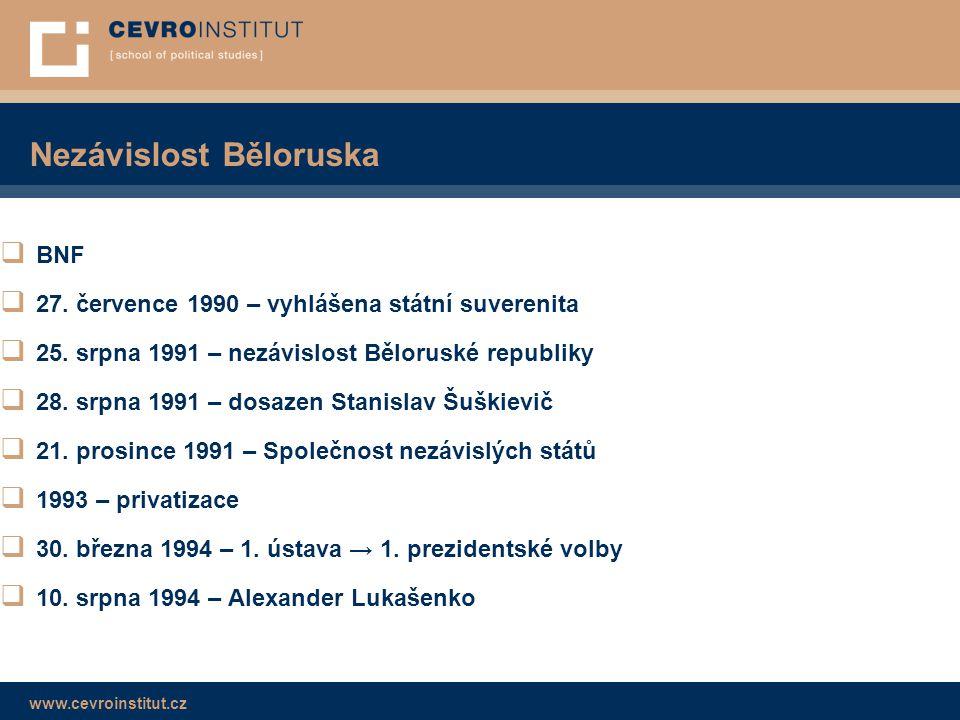 www.cevroinstitut.cz Nezávislost Běloruska  BNF  27. července 1990 – vyhlášena státní suverenita  25. srpna 1991 – nezávislost Běloruské republiky