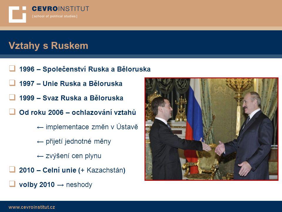 www.cevroinstitut.cz Vztahy s Ruskem  1996 – Společenství Ruska a Běloruska  1997 – Unie Ruska a Běloruska  1999 – Svaz Ruska a Běloruska  Od roku
