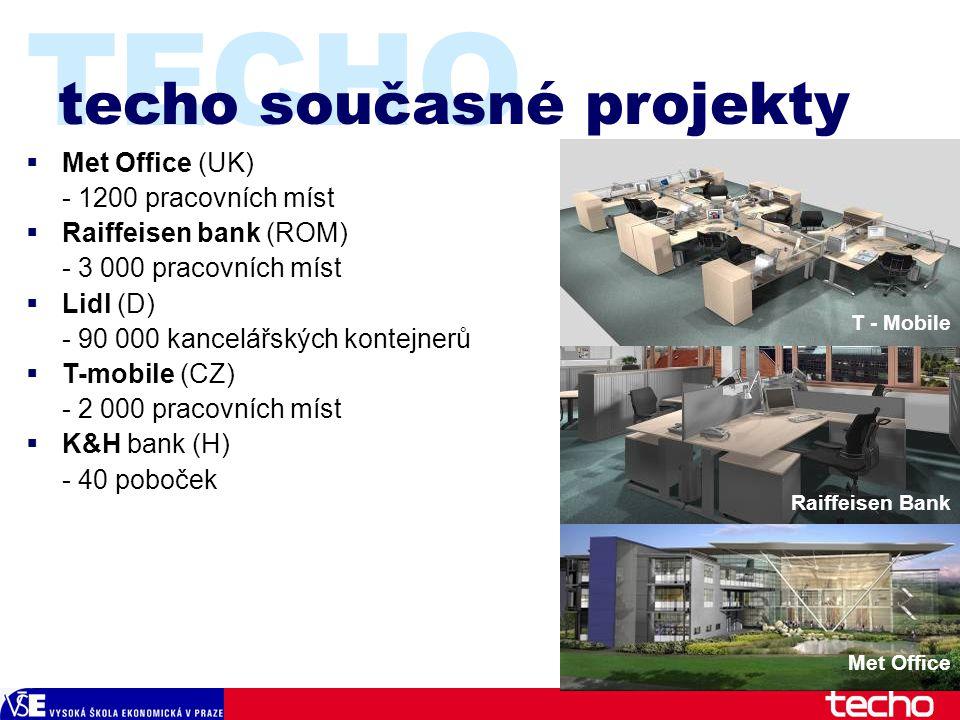 TECHO  Met Office (UK) - 1200 pracovních míst  Raiffeisen bank (ROM) - 3 000 pracovních míst  Lidl (D) - 90 000 kancelářských kontejnerů  T-mobile (CZ) - 2 000 pracovních míst  K&H bank (H) - 40 poboček techo současné projekty Met Office T - Mobile Raiffeisen Bank