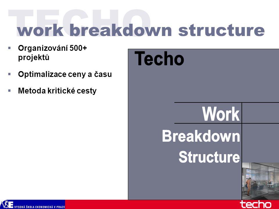  Organizování 500+ projektů  Optimalizace ceny a času  Metoda kritické cesty TECHO work breakdown structure