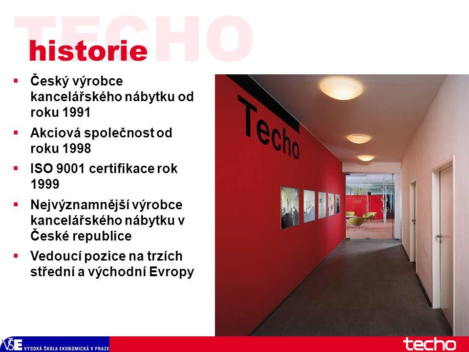 TECHO historie  Český výrobce kancelářského nábytku od roku 1991  Akciová společnost od roku 1998  ISO 9001 certifikace rok 1999  Nejvýznamnější výrobce kancelářského nábytku v České republice  Vedoucí pozice na trzích střední a východní Evropy