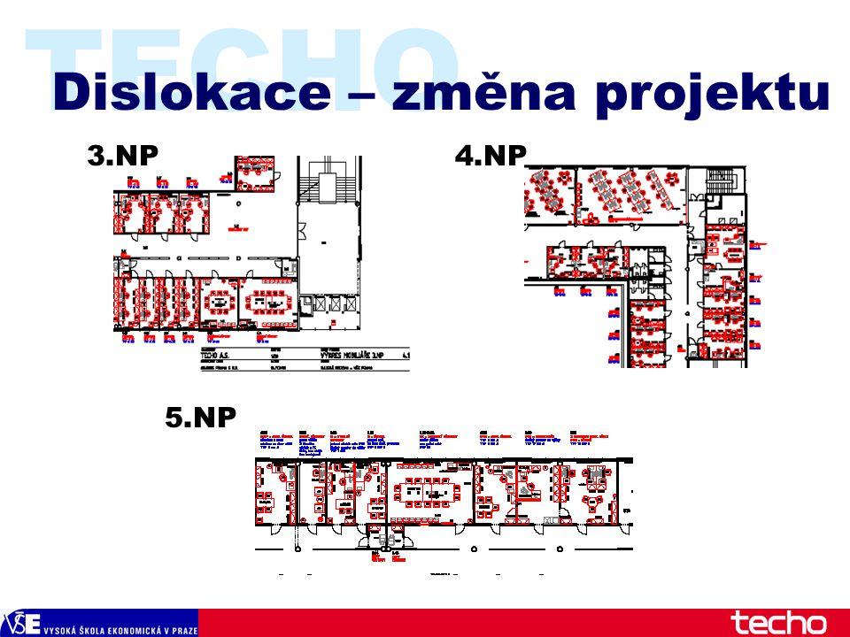 TECHO Dislokace – změna projektu 3.NP4.NP 5.NP