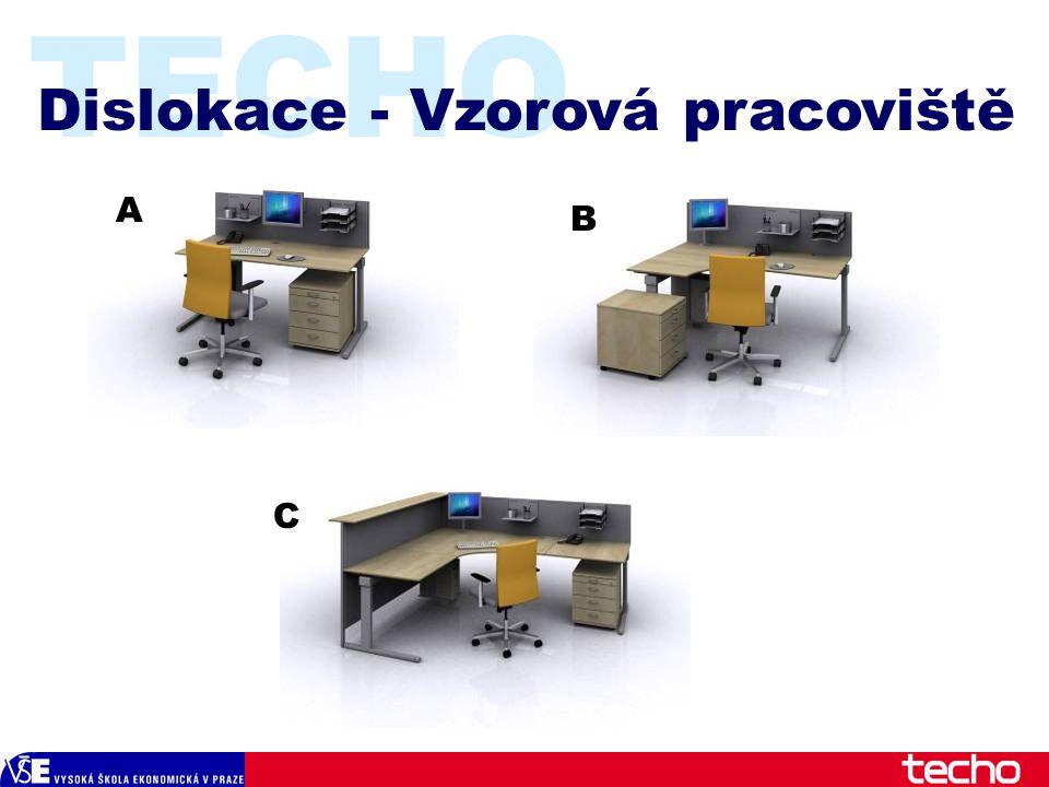 TECHO Dislokace - Vzorová pracoviště A C B