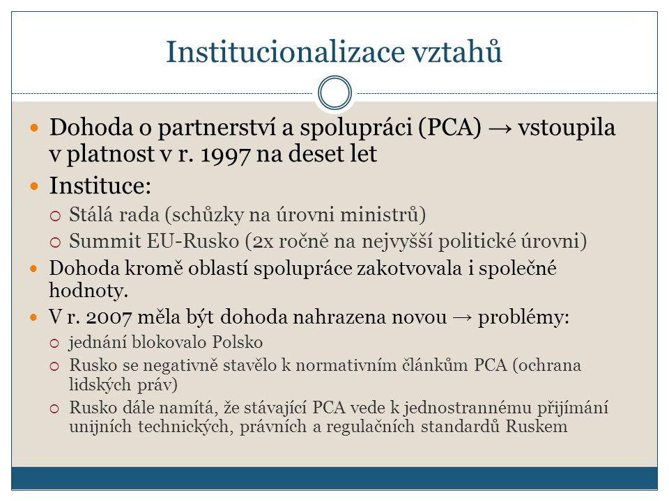 Institucionalizace vztahů Dohoda o partnerství a spolupráci (PCA) → vstoupila v platnost v r.