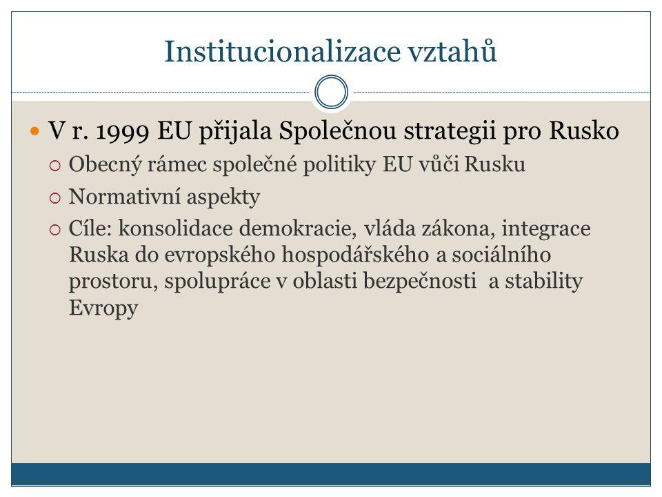 Institucionalizace vztahů V r.