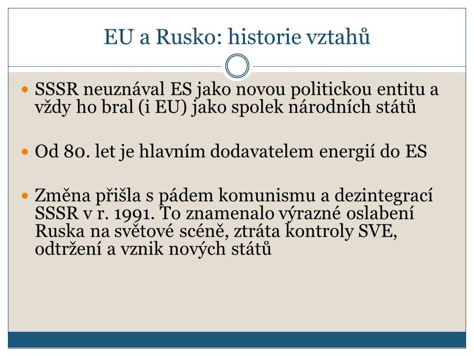 EU a Rusko: historie vztahů SSSR neuznával ES jako novou politickou entitu a vždy ho bral (i EU) jako spolek národních států Od 80.