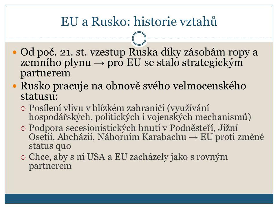 EU a Rusko: historie vztahů Od poč.21. st.