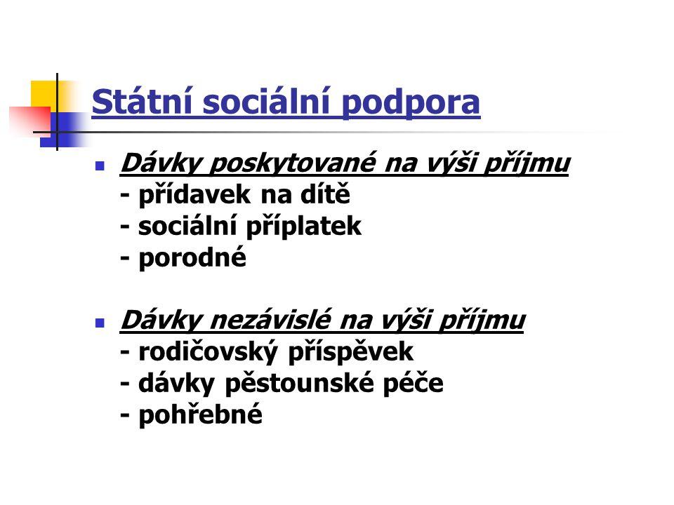 Státní sociální podpora Dávky poskytované na výši příjmu - přídavek na dítě - sociální příplatek - porodné Dávky nezávislé na výši příjmu - rodičovský