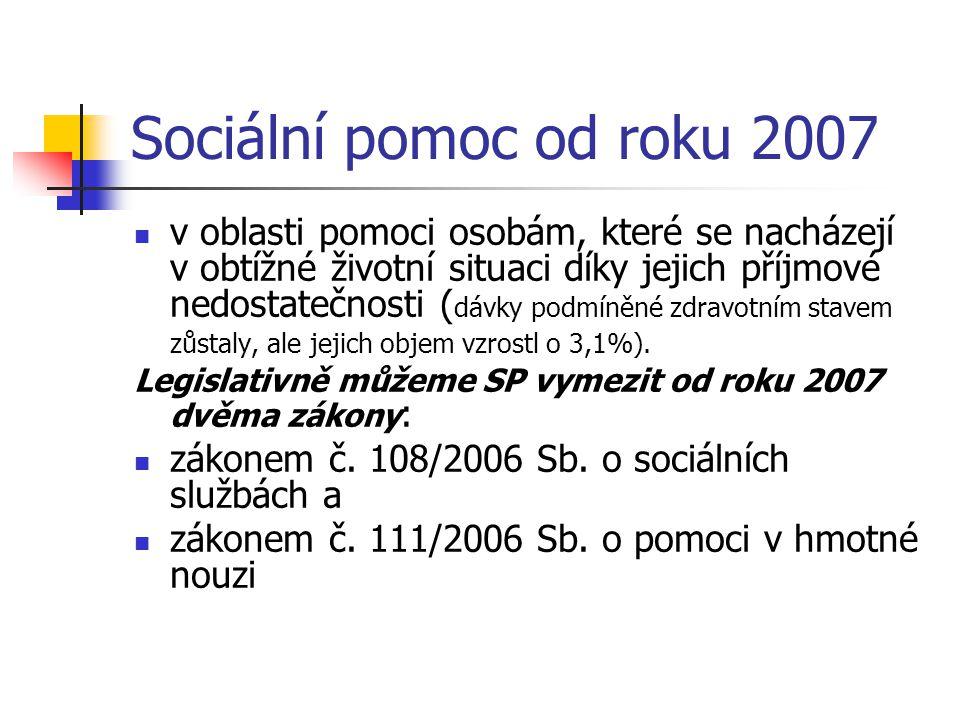 Sociální pomoc od roku 2007 v oblasti pomoci osobám, které se nacházejí v obtížné životní situaci díky jejich příjmové nedostatečnosti ( dávky podmíně