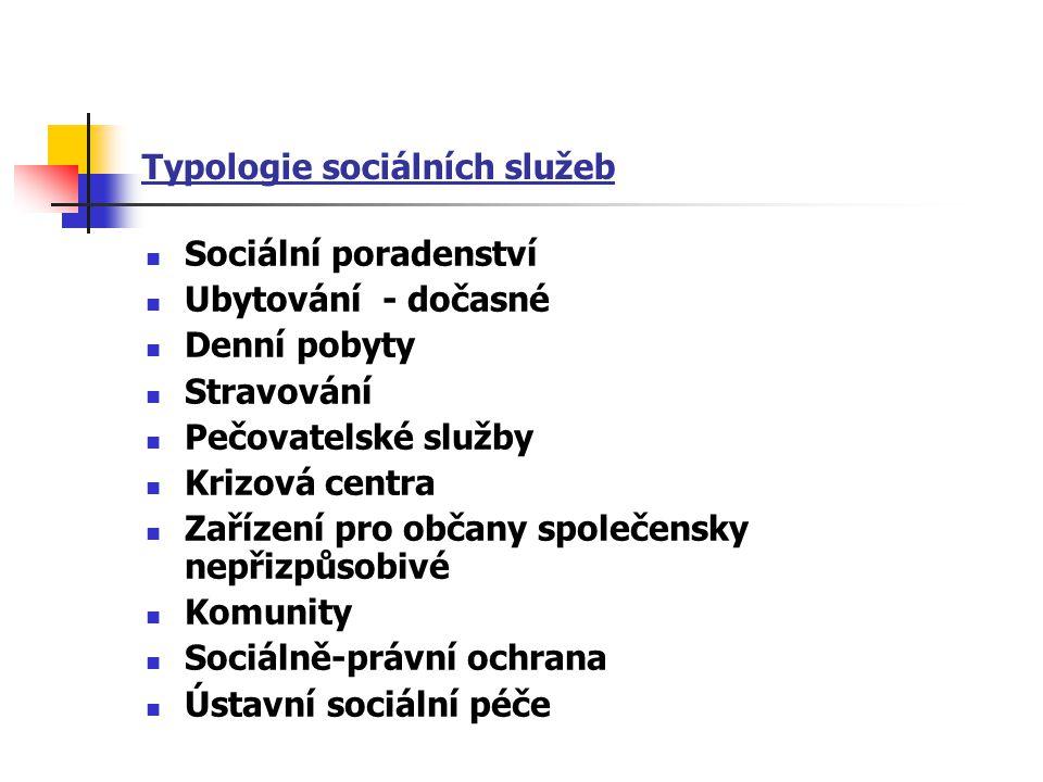 Typologie sociálních služeb Sociální poradenství Ubytování - dočasné Denní pobyty Stravování Pečovatelské služby Krizová centra Zařízení pro občany sp