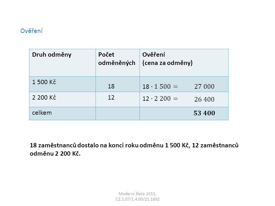 Moderní škola 2011, CZ.1.07/1.4.00/21.1692 Druh odměnyPočet odměněných Ověření (cena za odměny) 1 500 Kč 2 200 Kč celkem Ověření 18 12 18 zaměstnanců