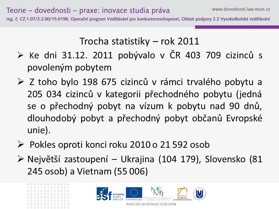 Trocha statistiky – rok 2011  K e dni 31.12. 2011 pobývalo v ČR 403 709 cizinců s povoleným pobytem  Z toho bylo 198 675 cizinců v rámci trvalého po