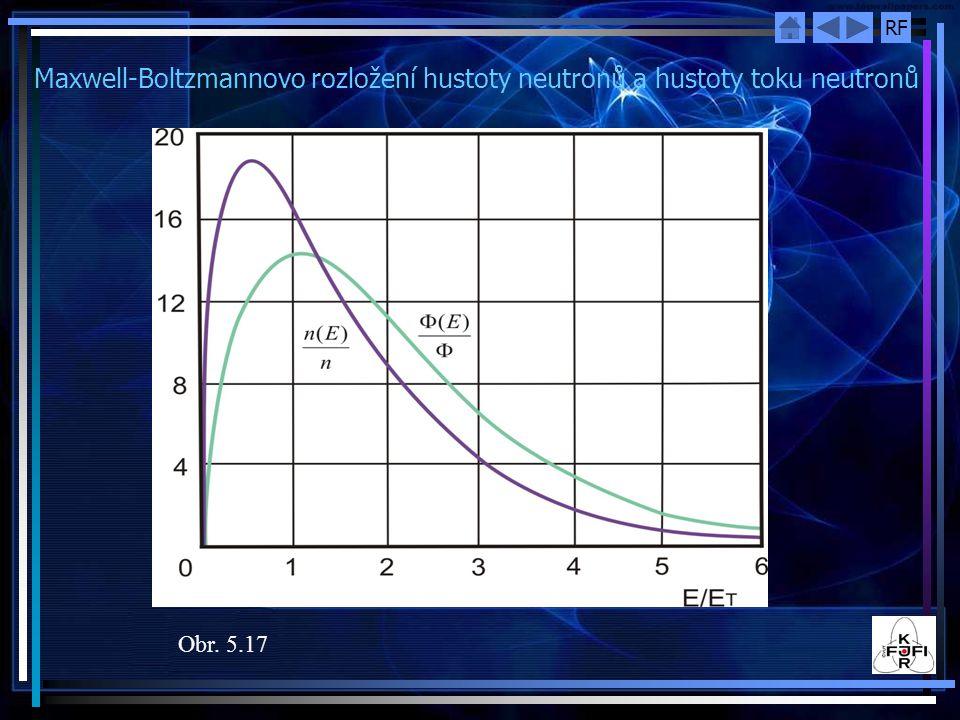 RF Maxwell-Boltzmannovo rozložení hustoty neutronů a hustoty toku neutronů Obr. 5.17