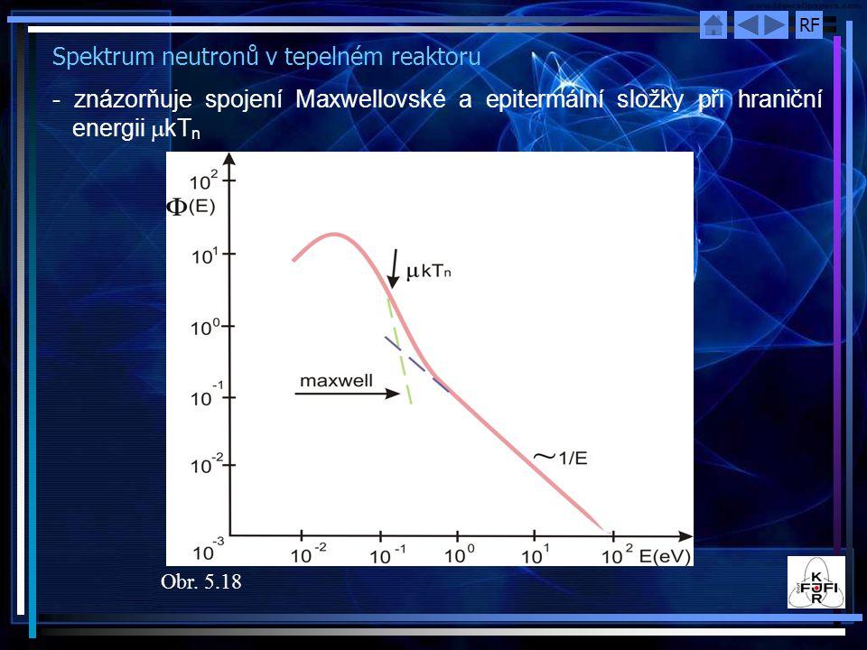 RF Spektrum neutronů v tepelném reaktoru - znázorňuje spojení Maxwellovské a epitermální složky při hraniční energii  kT n Obr. 5.18