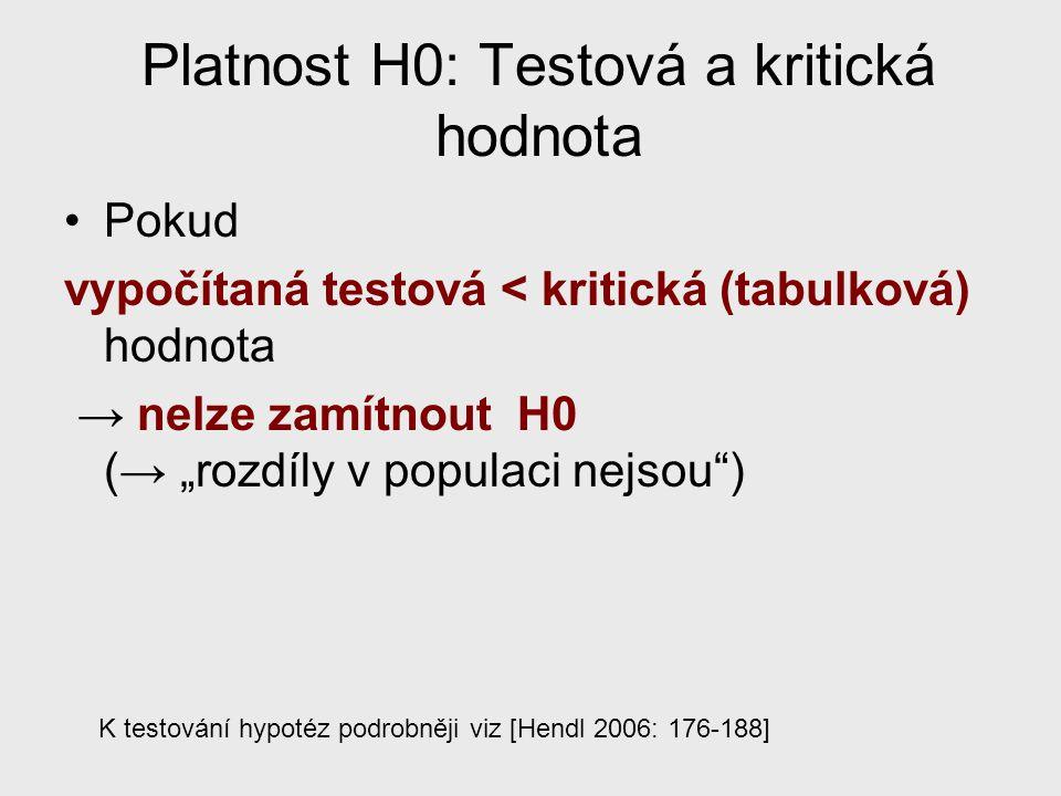 """Platnost H0: Testová a kritická hodnota Pokud vypočítaná testová < kritická (tabulková) hodnota → nelze zamítnout H0 (→ """"rozdíly v populaci nejsou"""") K"""