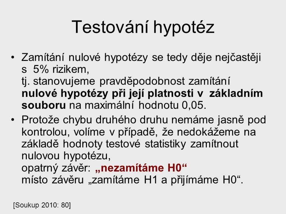 Testování hypotéz Zamítání nulové hypotézy se tedy děje nejčastěji s 5% rizikem, tj. stanovujeme pravděpodobnost zamítání nulové hypotézy při její pla