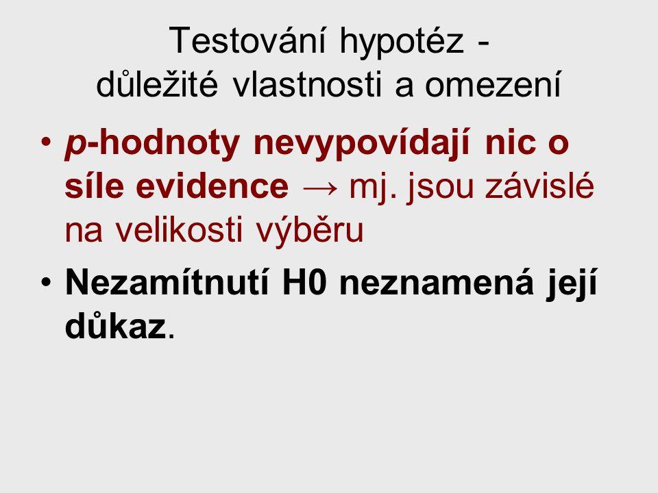Testování hypotéz - důležité vlastnosti a omezení p-hodnoty nevypovídají nic o síle evidence → mj. jsou závislé na velikosti výběru Nezamítnutí H0 nez