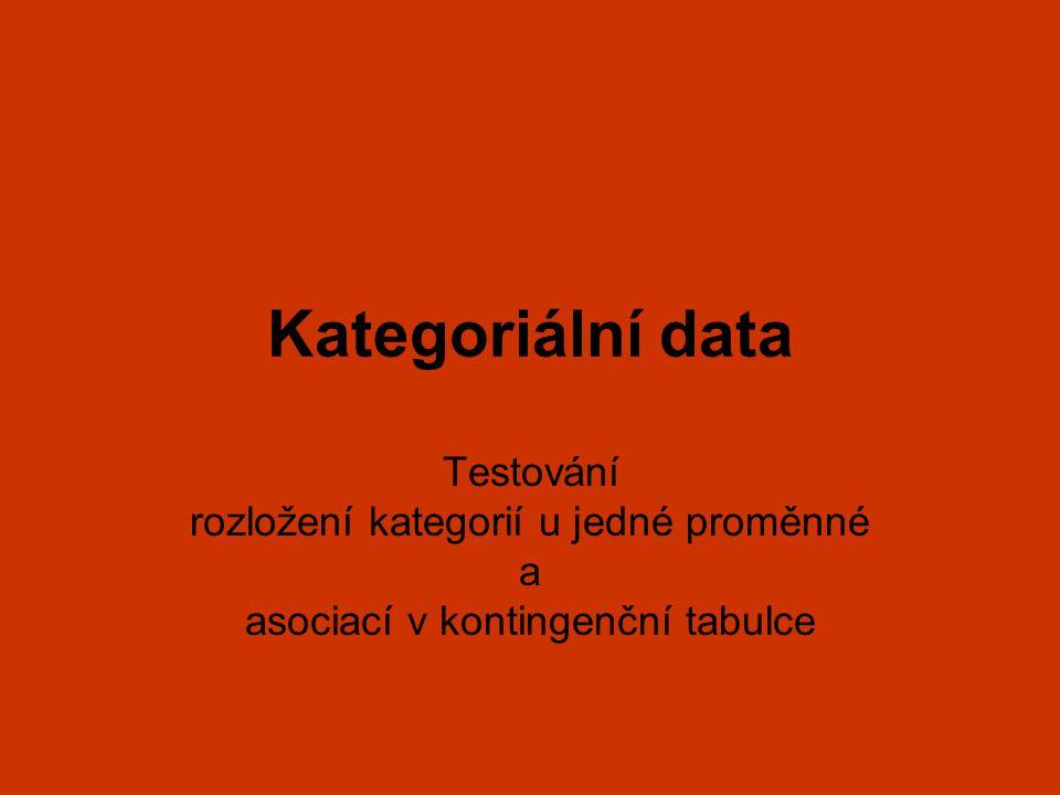 Kategoriální data Testování rozložení kategorií u jedné proměnné a asociací v kontingenční tabulce