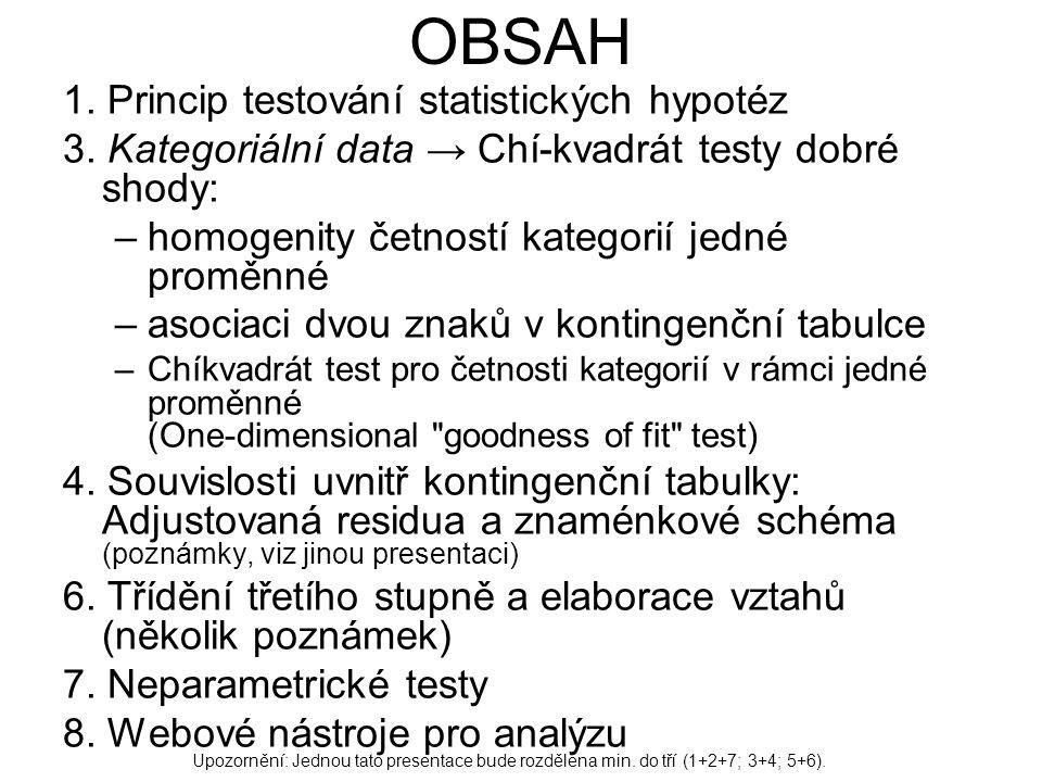 OBSAH 1. Princip testování statistických hypotéz 3. Kategoriální data → Chí-kvadrát testy dobré shody: –homogenity četností kategorií jedné proměnné –