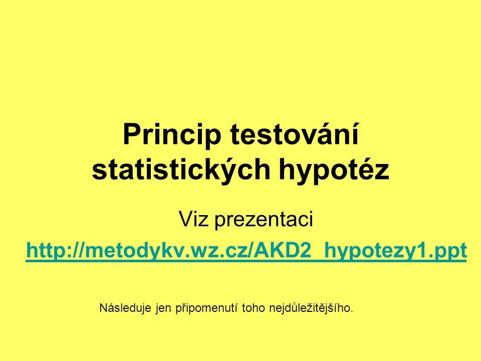 Princip testování statistických hypotéz Viz prezentaci http://metodykv.wz.cz/AKD2_hypotezy1.ppt Následuje jen připomenutí toho nejdůležitějšího.