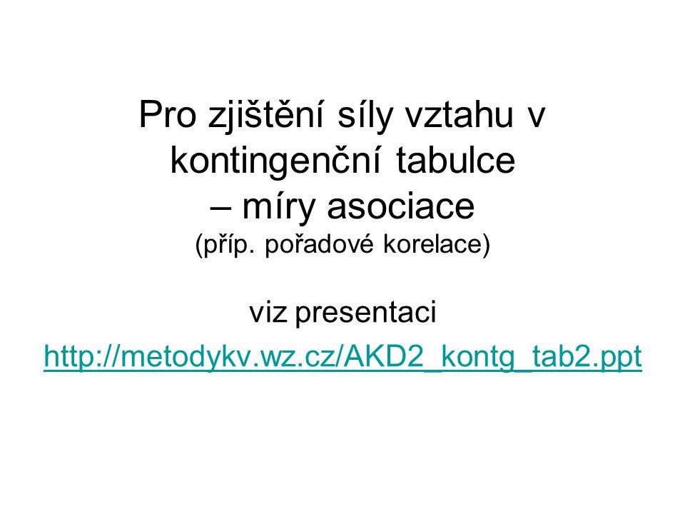 Pro zjištění síly vztahu v kontingenční tabulce – míry asociace (příp. pořadové korelace) viz presentaci http://metodykv.wz.cz/AKD2_kontg_tab2.ppt