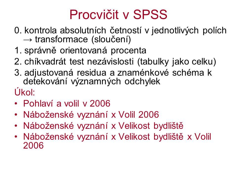Procvičit v SPSS 0. kontrola absolutních četností v jednotlivých polích → transformace (sloučení) 1. správně orientovaná procenta 2. chíkvadrát test n
