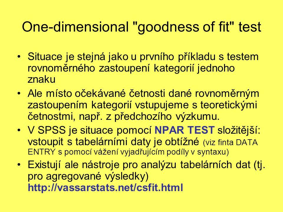 One-dimensional goodness of fit test Situace je stejná jako u prvního příkladu s testem rovnoměrného zastoupení kategorií jednoho znaku Ale místo očekávané četnosti dané rovnoměrným zastoupením kategorií vstupujeme s teoretickými četnostmi, např.