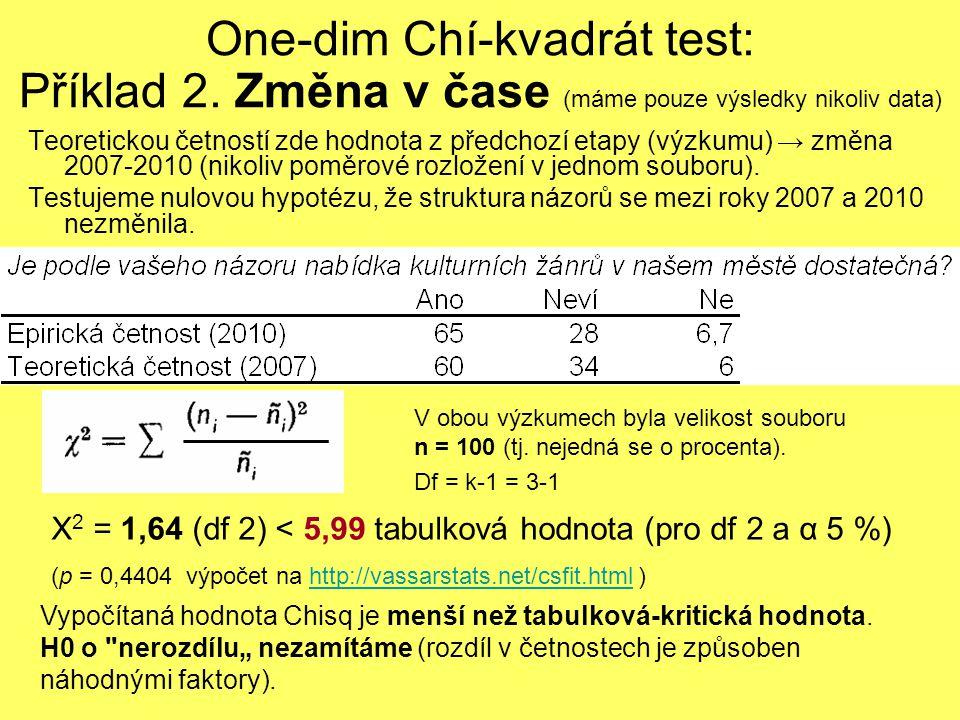 Teoretickou četností zde hodnota z předchozí etapy (výzkumu) → změna 2007-2010 (nikoliv poměrové rozložení v jednom souboru). Testujeme nulovou hypoté