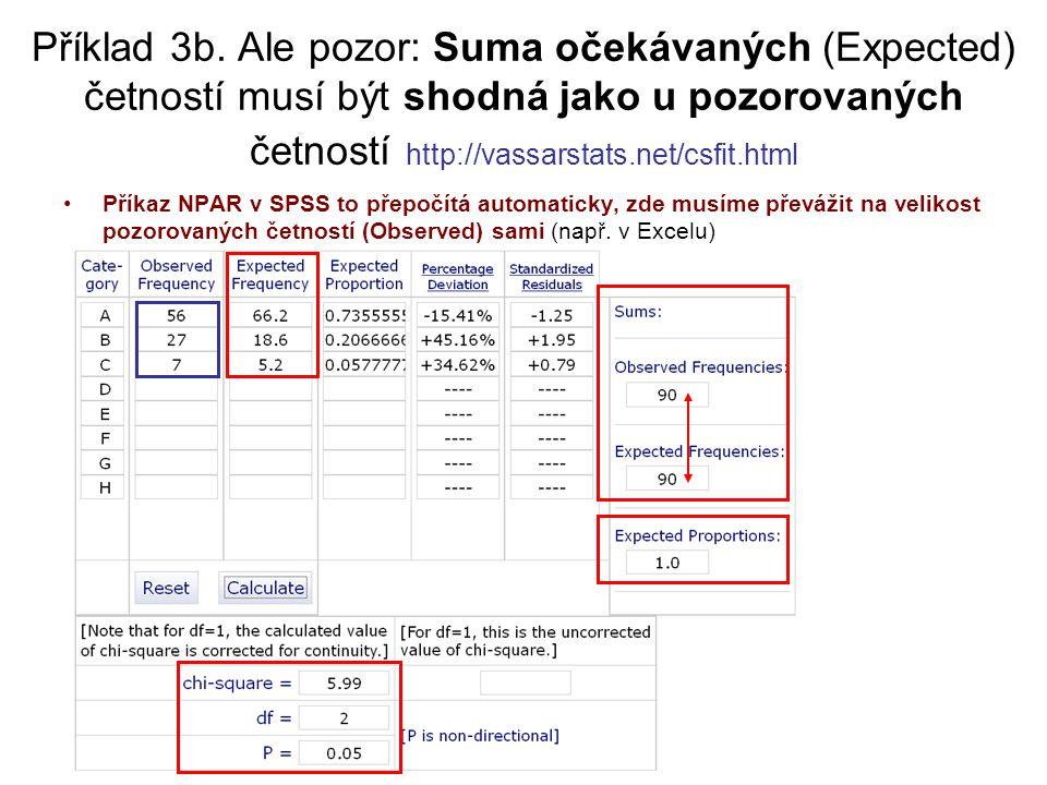 Příkaz NPAR v SPSS to přepočítá automaticky, zde musíme převážit na velikost pozorovaných četností (Observed) sami (např. v Excelu) Příklad 3b. Ale po