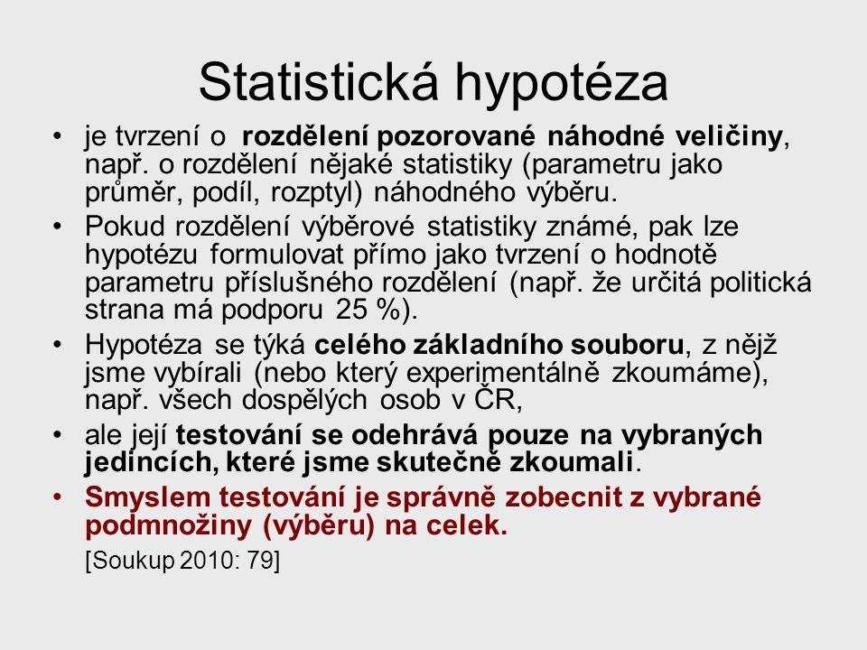 Testování statistických hypotéz Z výběrových dat vypočteme testovou statistiku na základě porovnání s kvantily rozdělení této statistiky (za předpokladu platnosti nulové hypotézy) zjistíme, zda je na zvolené hladině spolehlivosti možno nulovou hypotézu zamítnout.