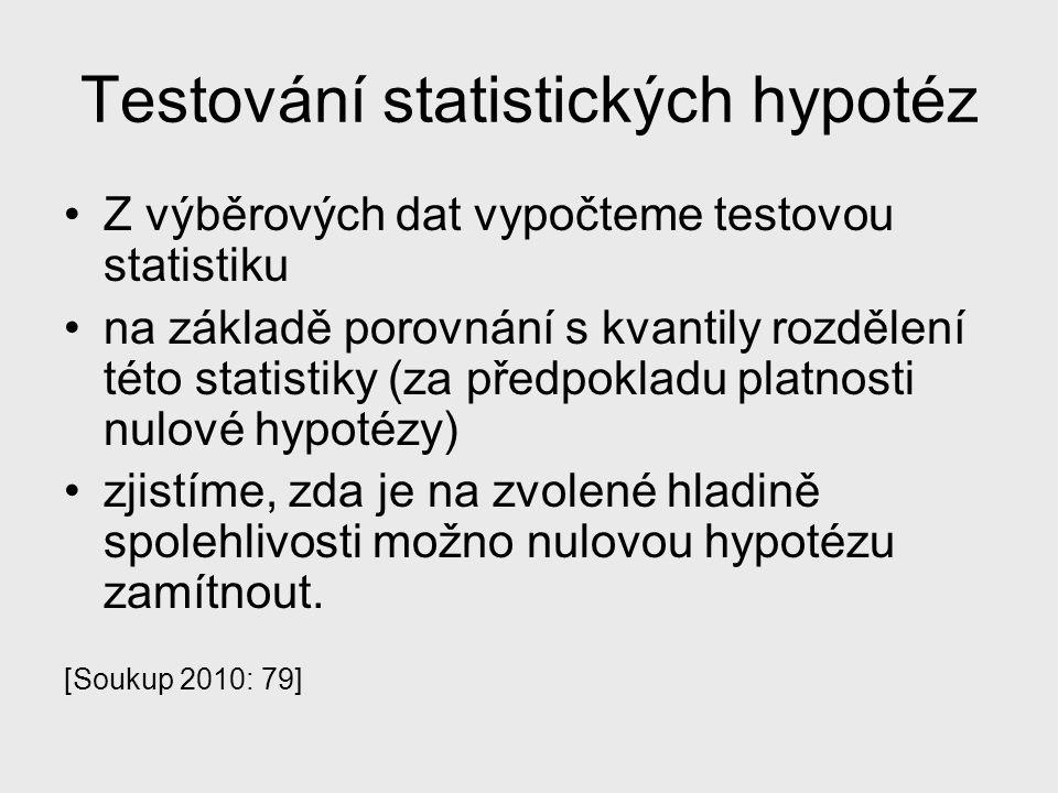 """Platnost H0: Testová a kritická hodnota Pokud vypočítaná testová < kritická (tabulková) hodnota → nelze zamítnout H0 (→ """"rozdíly v populaci nejsou ) K testování hypotéz podrobněji viz [Hendl 2006: 176-188]"""