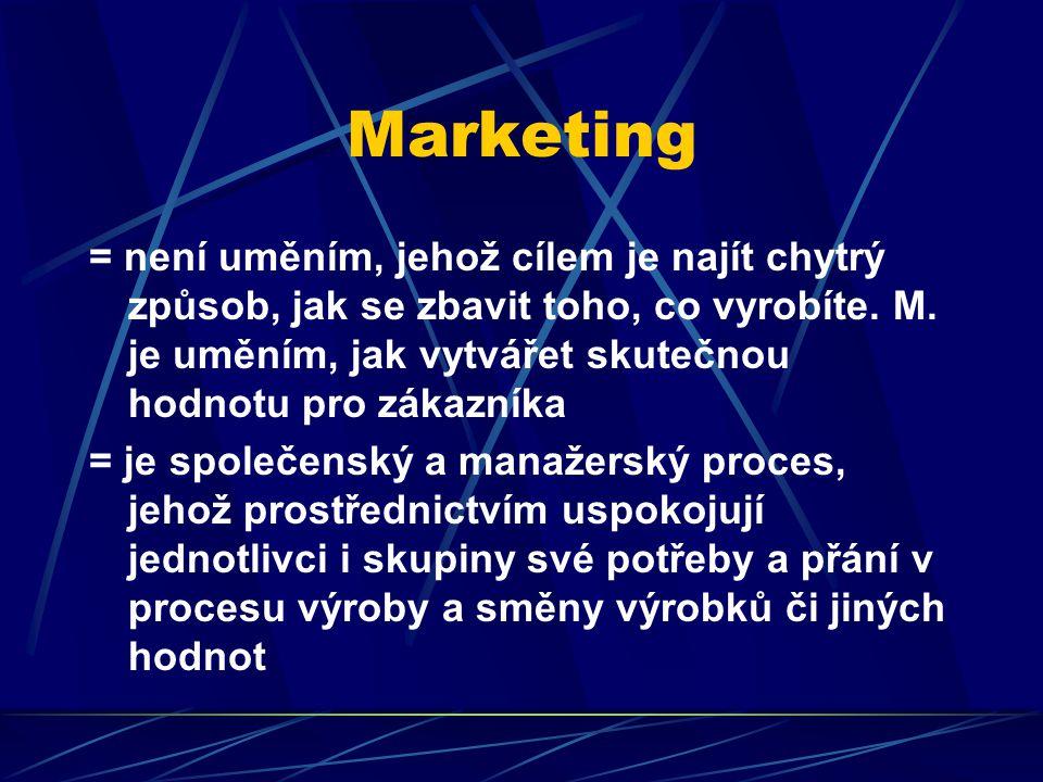 Marketing = není uměním, jehož cílem je najít chytrý způsob, jak se zbavit toho, co vyrobíte. M. je uměním, jak vytvářet skutečnou hodnotu pro zákazní