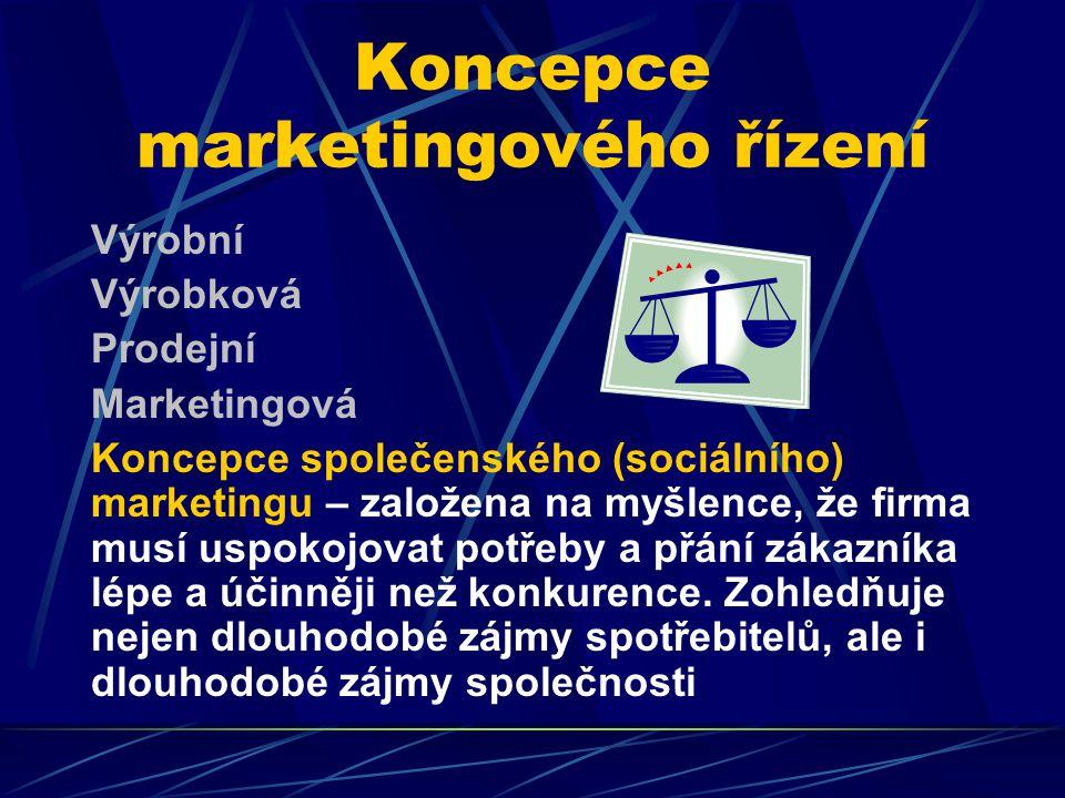 Koncepce marketingového řízení Výrobní Výrobková Prodejní Marketingová Koncepce společenského (sociálního) marketingu – založena na myšlence, že firma