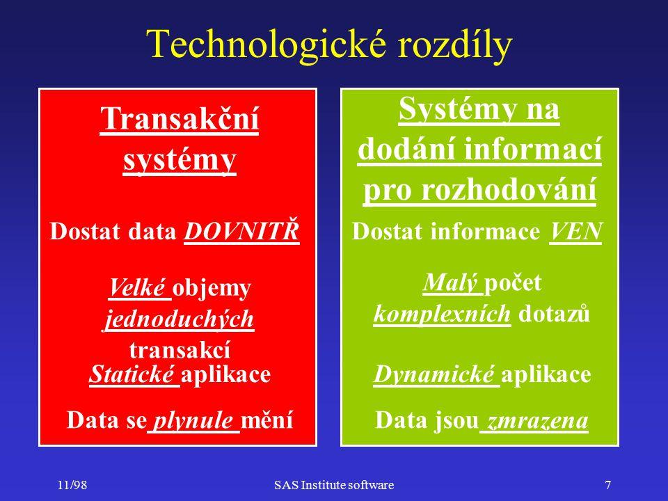 11/98SAS Institute software8 SAS System: modulární software Sběr datAnalýza Presentace Uložení Přístup do: Sybase, Oracle, Informix ODBC...