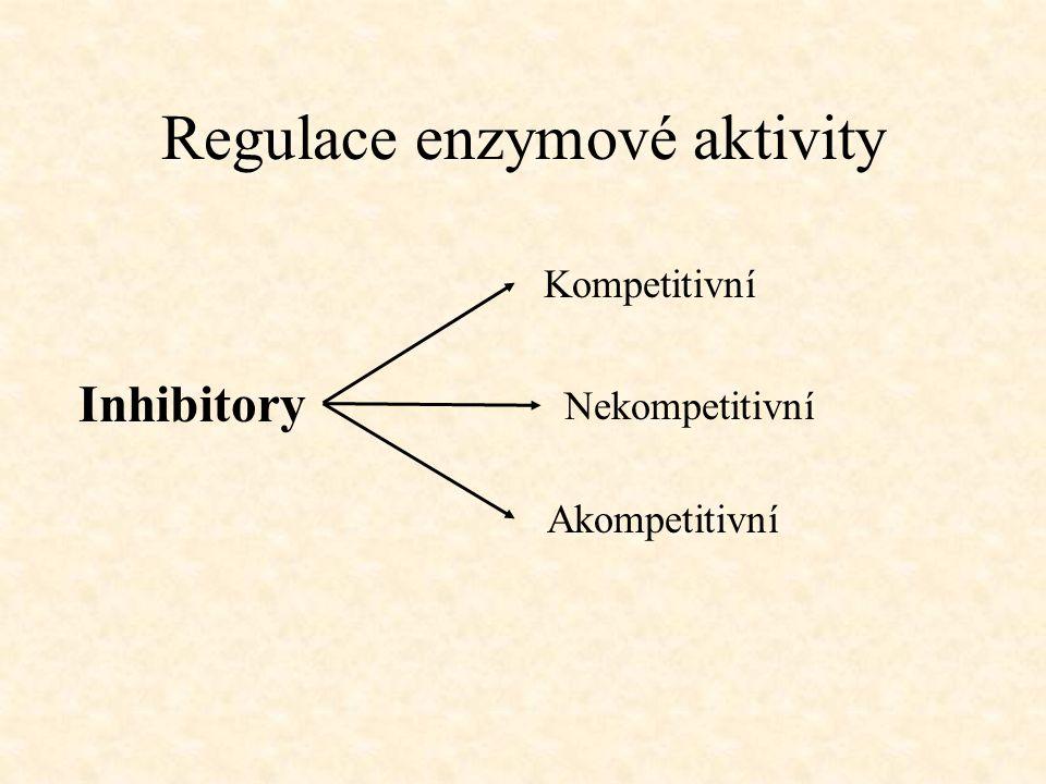 Regulace enzymové aktivity Inhibitory Kompetitivní Nekompetitivní Akompetitivní